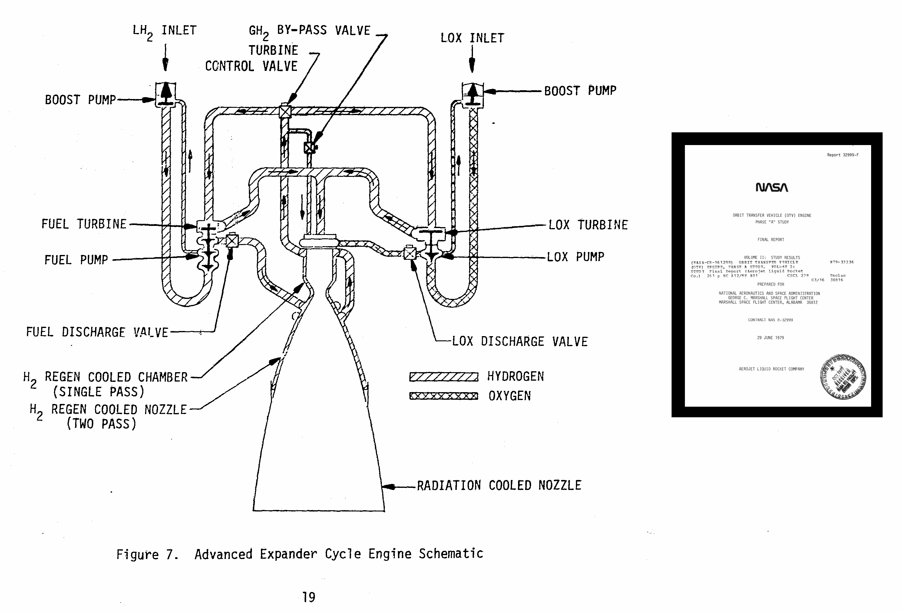 reference spacecraft engines